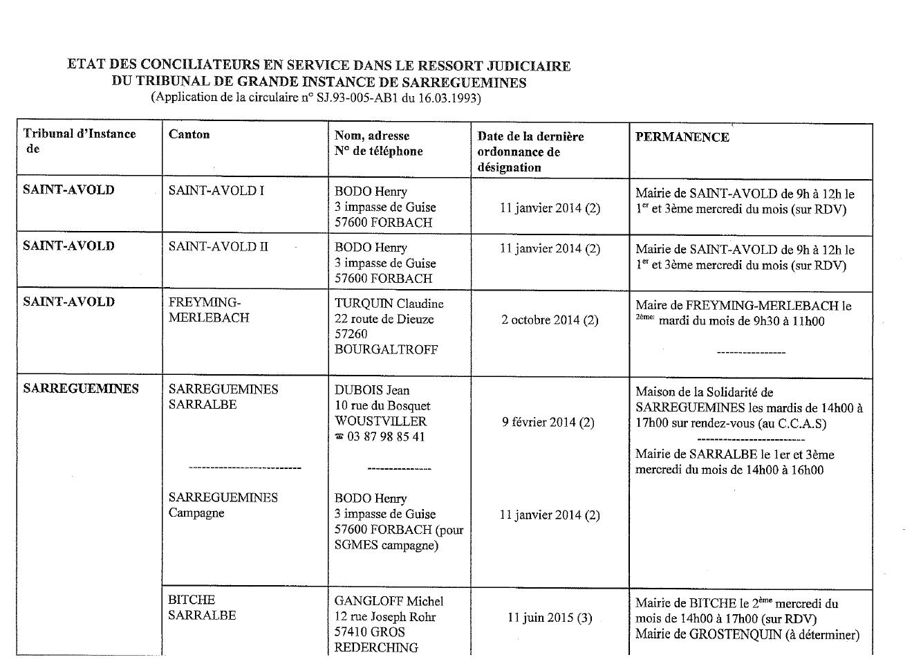 etat-conciliateur-2015